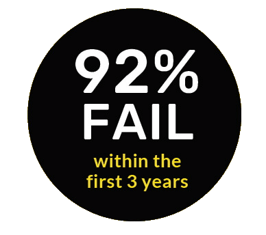 number of business that will fail